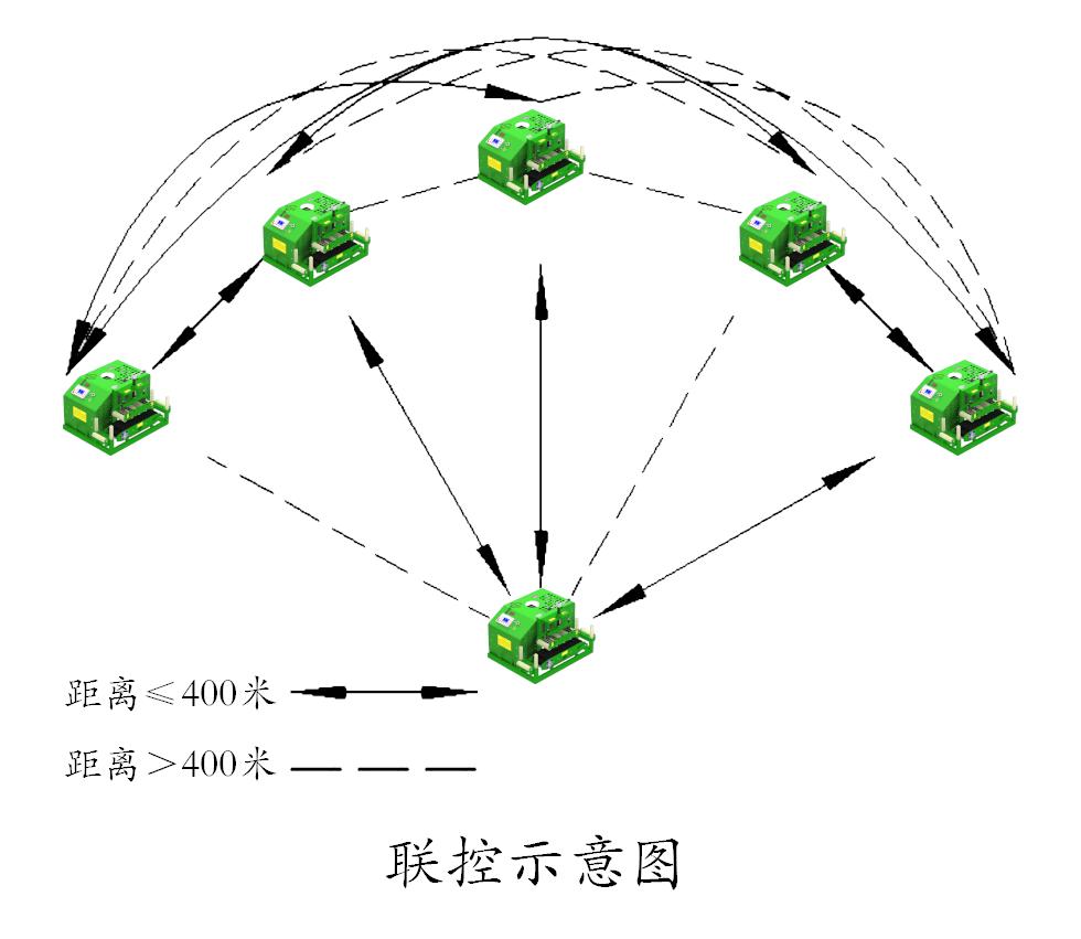 犟牛1号(图3)